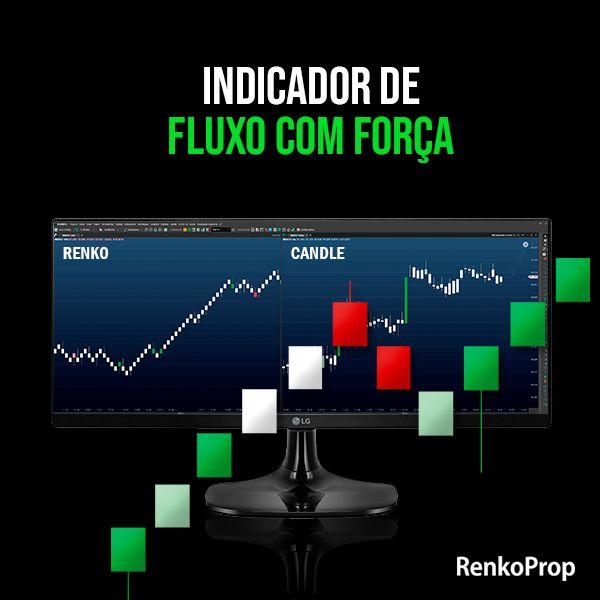 Imagem principal do produto Indicador RenkoProp Fluxo com Força