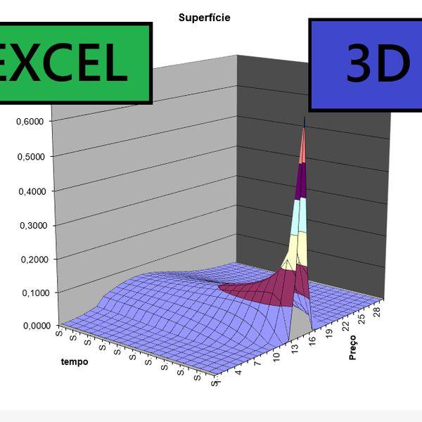 Imagem principal do produto EXCEL - CRIAÇÃO DE GRÁFICOS EM 3D