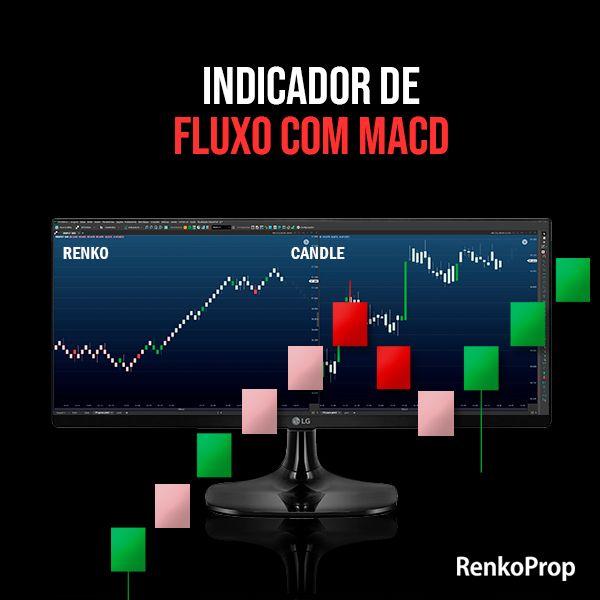 Imagem principal do produto Indicador RenkoProp de Fluxo com MACD