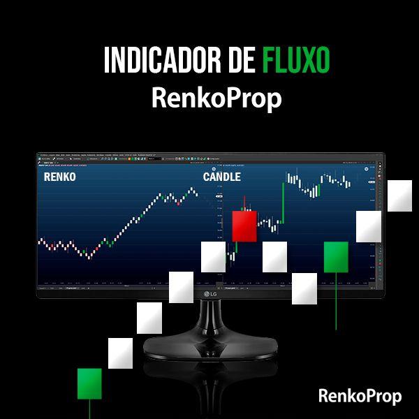 Imagem principal do produto Indicador RenkoProp de Fluxo