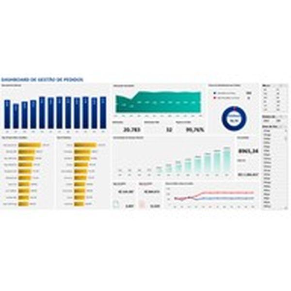 Imagem principal do produto Dashboard de Gestão de Pedidos em Excel