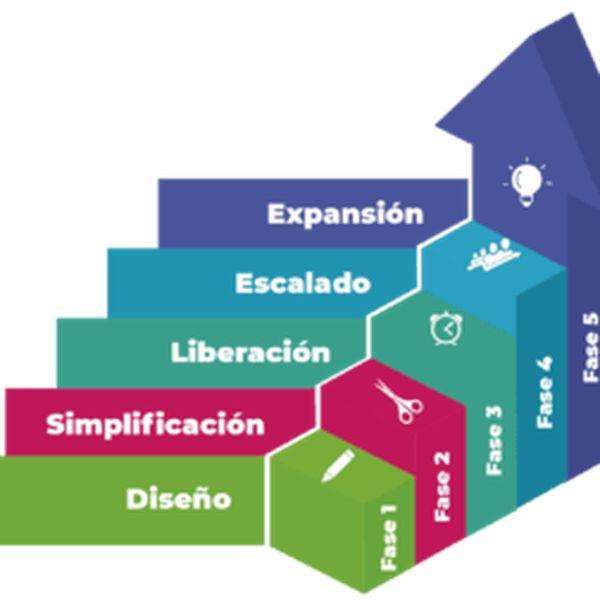 Imagem principal do produto Escuela de Negocios Equilibrados