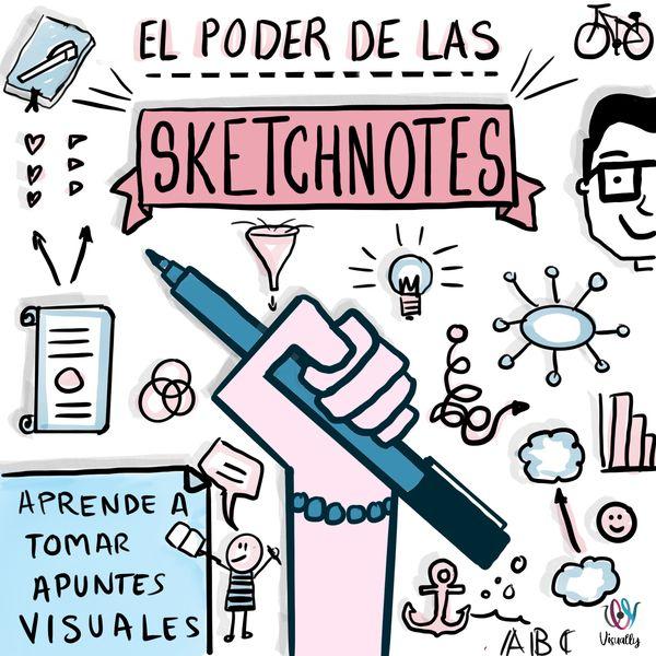 Imagem principal do produto El poder de las Sketchnotes: aprende a tomar apuntes visuales