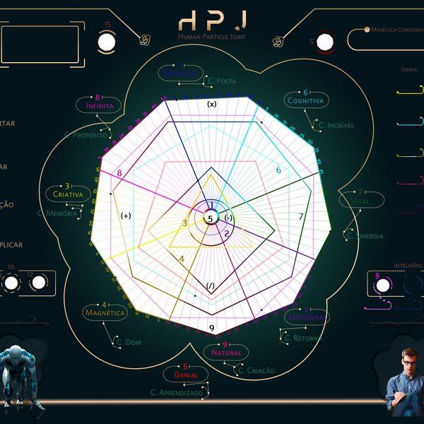 Imagem principal do produto HPJ - HUMAN PARTICLE JOINT