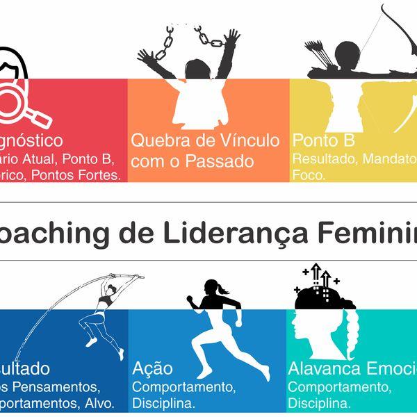 Imagem principal do produto Coaching de Liderança Feminina
