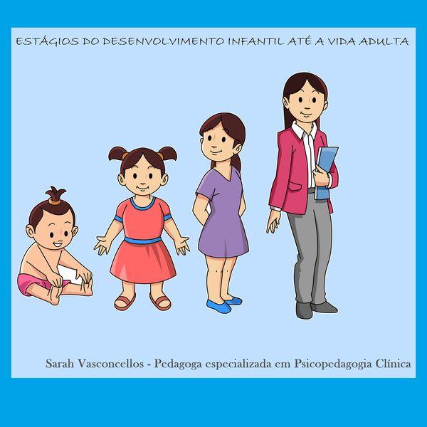 Imagem principal do produto ESTÁGIOS DO DESENVOLVIMENTO INFANTIL