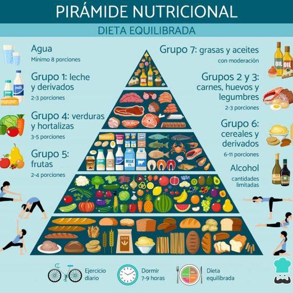 Imagem principal do produto Guía de sustitución de alimentos para recetas saludables