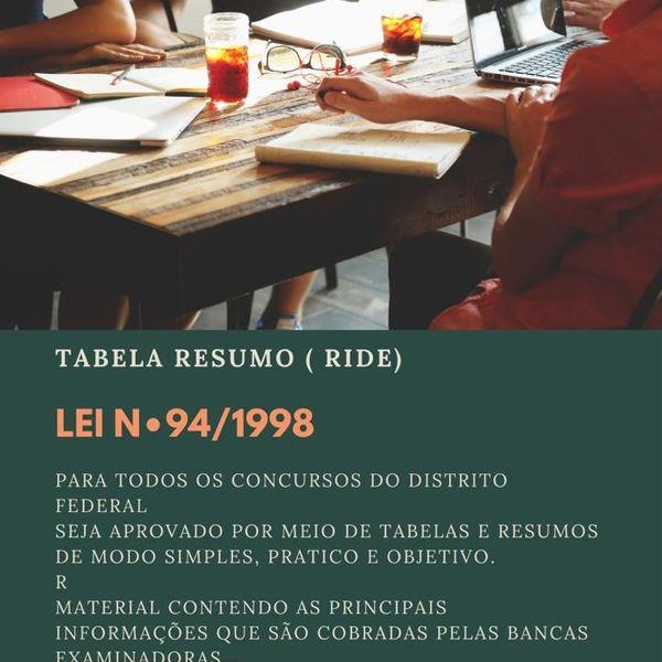 Imagem principal do produto CONCURSOS DO DF - LEI Nº 94/1998 (RIDE).