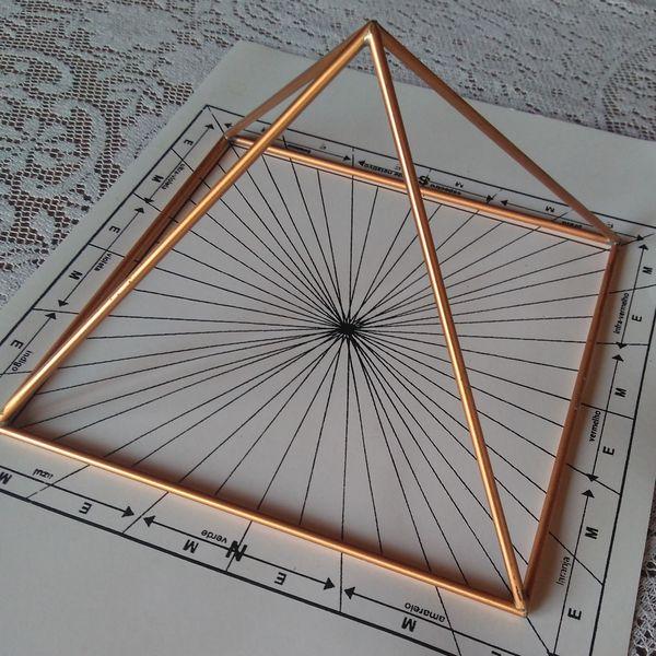 Imagem principal do produto Energias das Pirâmides