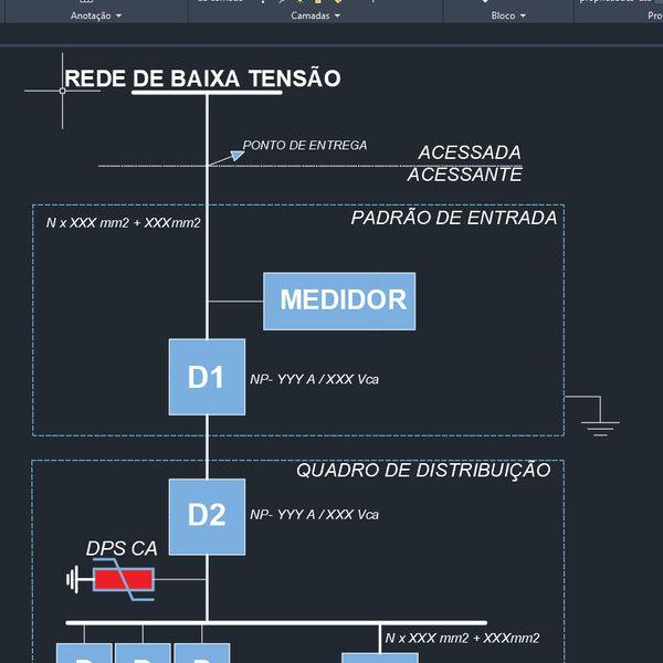 Imagem principal do produto Diagrama Unifilar padrão Equatorial