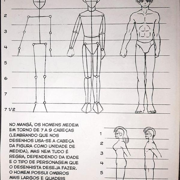 Imagem principal do produto Do ZERO ao PRO - Curso de desenho Mangá