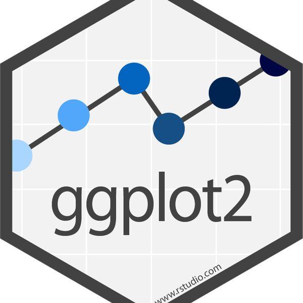 Imagem principal do produto Gráficos no R com ggplot2