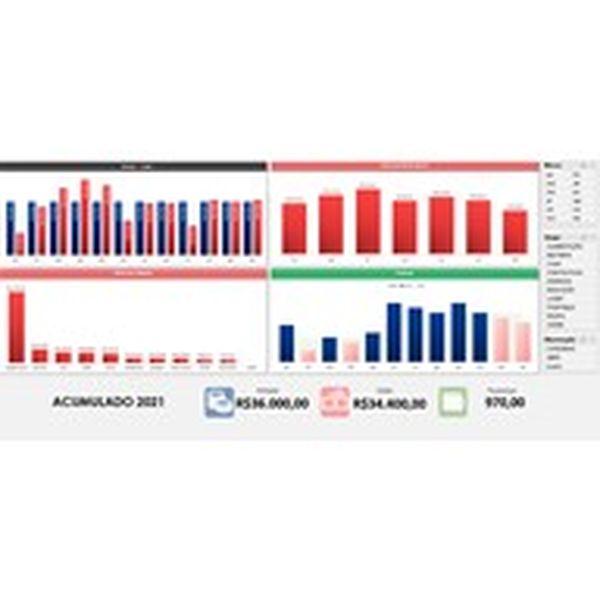 Imagem principal do produto Dashboard de Controle Financeiro Pessoal em Excel