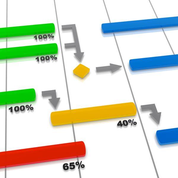 Imagem principal do produto Introdução a Gestão de Projetos