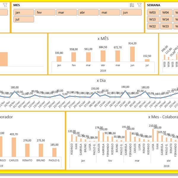 Imagem principal do produto Dashboard - Panel de seguimiento de gastos de Excel