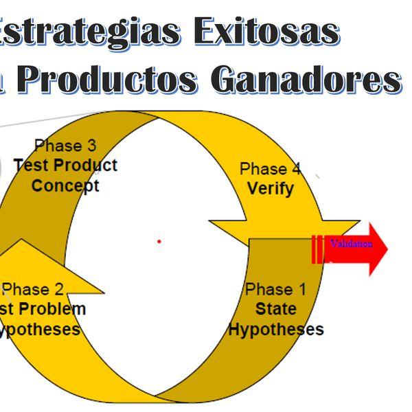 Imagem principal do produto Estrategias exitosas para Productos Ganadores