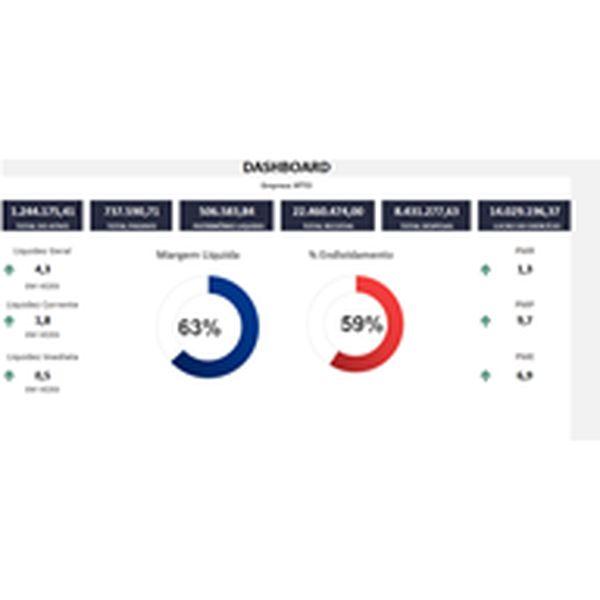 Imagem principal do produto Dashboard Contábil com Análise de Indicadores Financeiros em Excel
