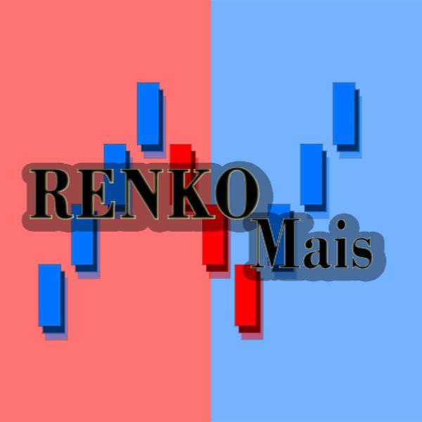 Imagem principal do produto Curso Método RenkoMais