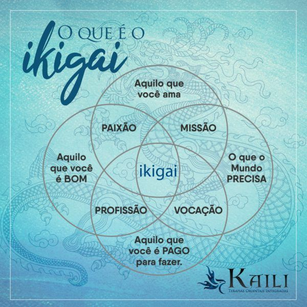 Imagem principal do produto Ikigai: Desenvolvimento contínuo para profissionais da Saúde ( Botão para outra página)