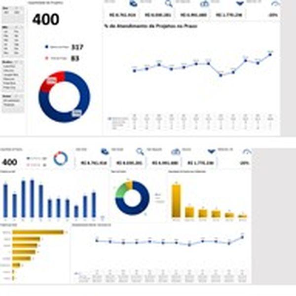 Imagem principal do produto Dashboard para Acompanhamento e Controle de Projetos em Excel
