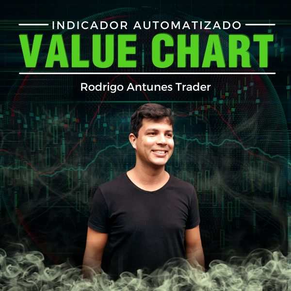 Imagem principal do produto Indicador Value Chart Automatizado - Rodrigo Antunes | Trader