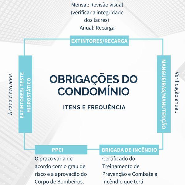 Imagem principal do produto DICAS PARA CONDÔMINOS E CONDOMÍNIOS