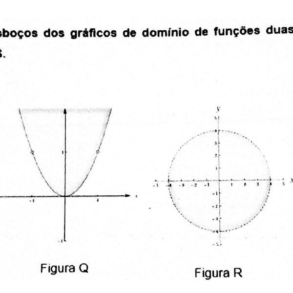 Imagem principal do produto Atividades de Estudo Cálculo 2 Unicesumar - Matemática