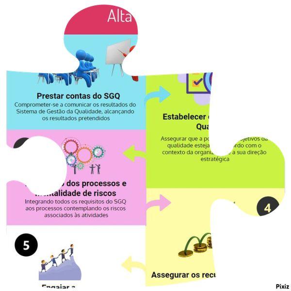 Imagem principal do produto ISO 9001:2015 - 5.1 Liderança e comprometimento