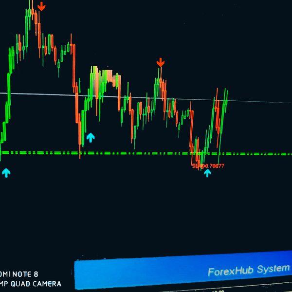 Imagem principal do produto Forex Hub Indicator System
